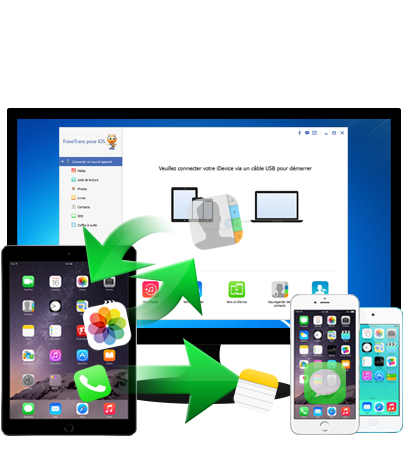 Transferer Sms Iphone Vers Android Sans Itunes