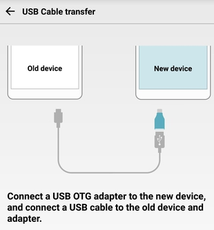 usb cable transfer