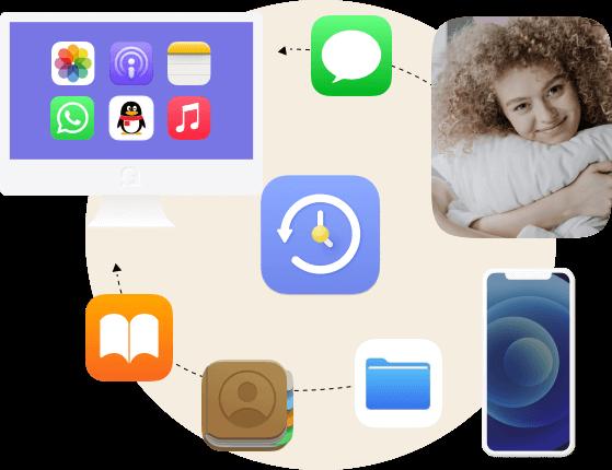 Gendan iOS-datafunktionen