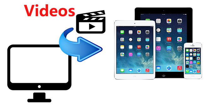 Download videos from computer to iPhone