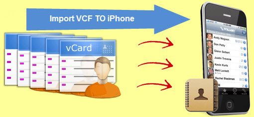 Import VCF iPhone