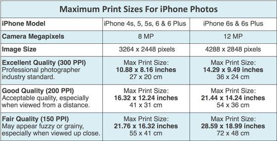 Print Størrelse