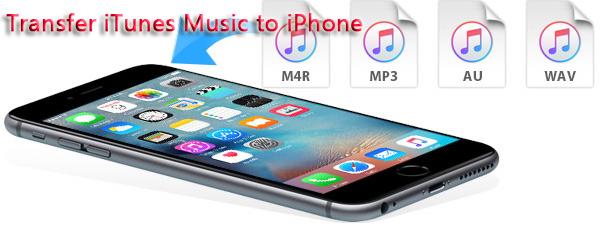 Przenieś muzykę iTunes do iPhone'a