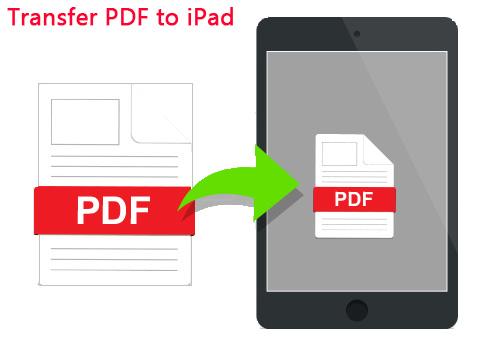 Przenieś plik PDF na iPada
