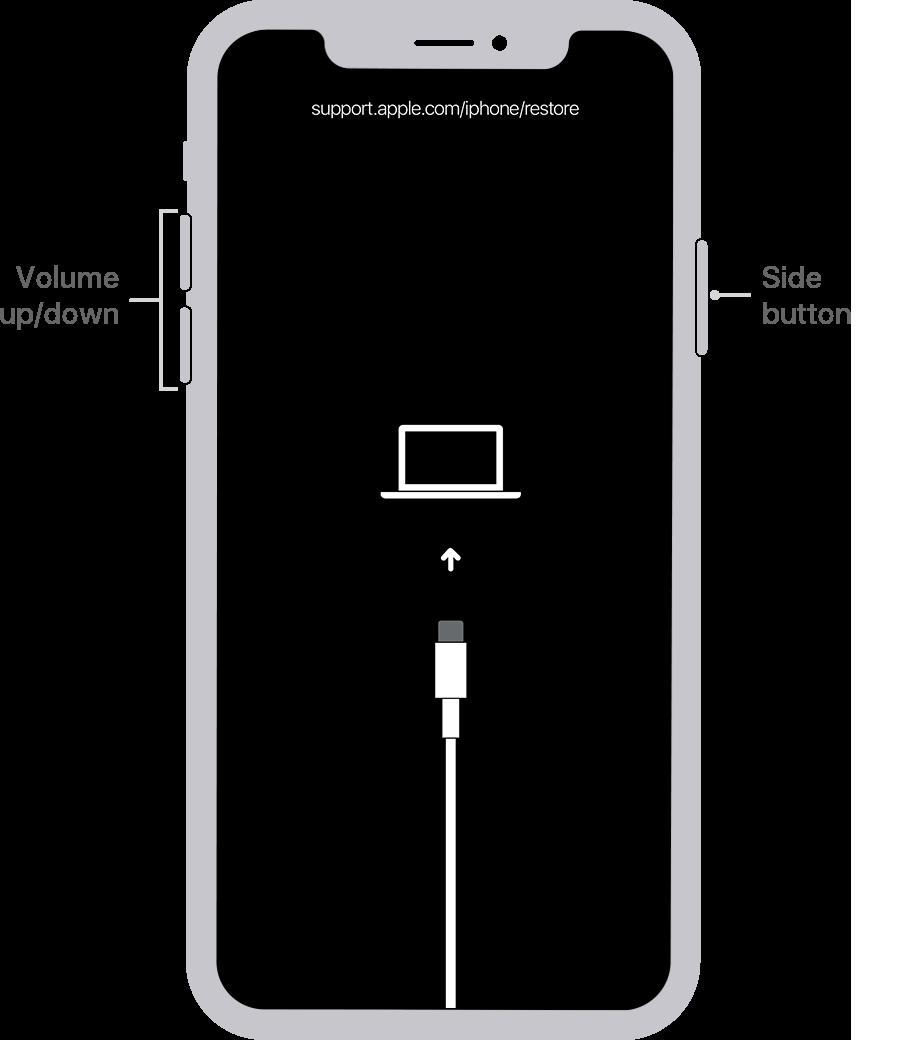 iPhone xs Wiederherstellungsmodus