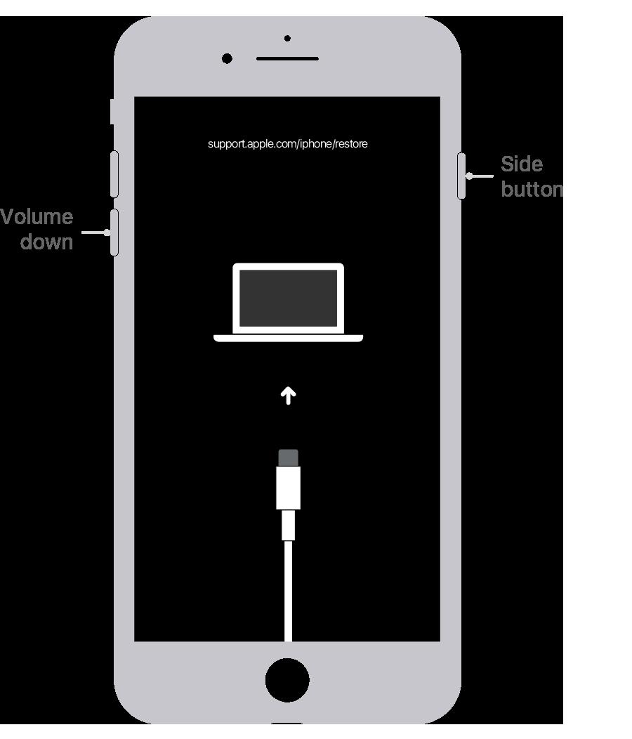 iPhone 7 Wiederherstellungsmodus