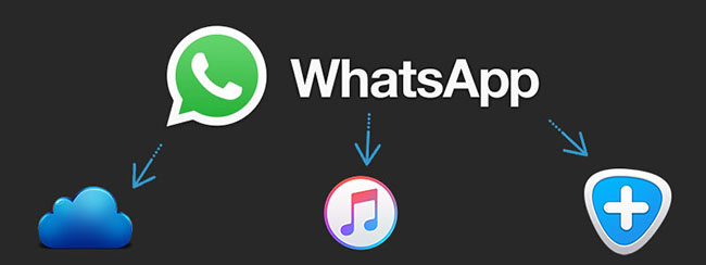 Gendan WhatsApp Besked
