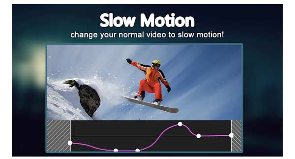 slo motion video fx